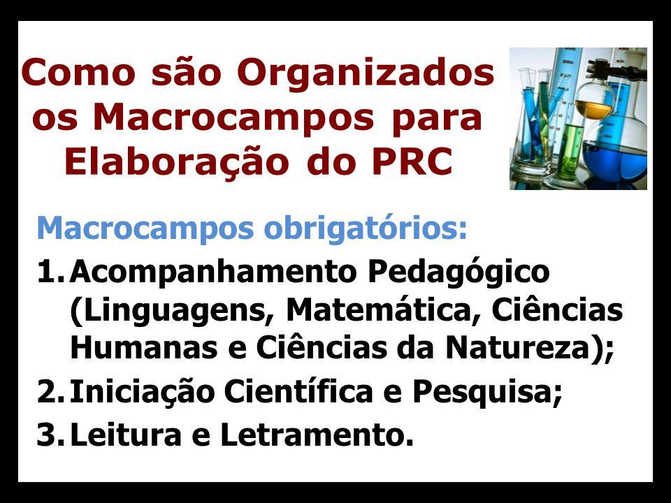 Como são Organizados os Macrocampos para Elaboração do PRC Macrocampos obrigatórios: 1.Acompanhamento Pedagógico (Linguagens, Matemática, Ciências Hum