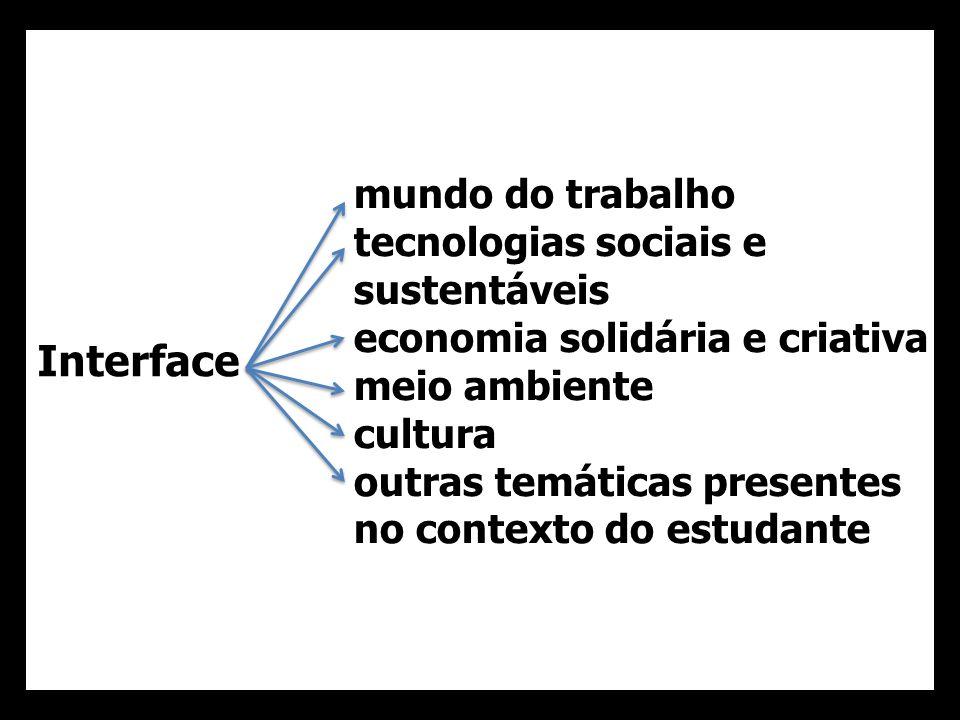 mundo do trabalho tecnologias sociais e sustentáveis economia solidária e criativa meio ambiente cultura outras temáticas presentes no contexto do est