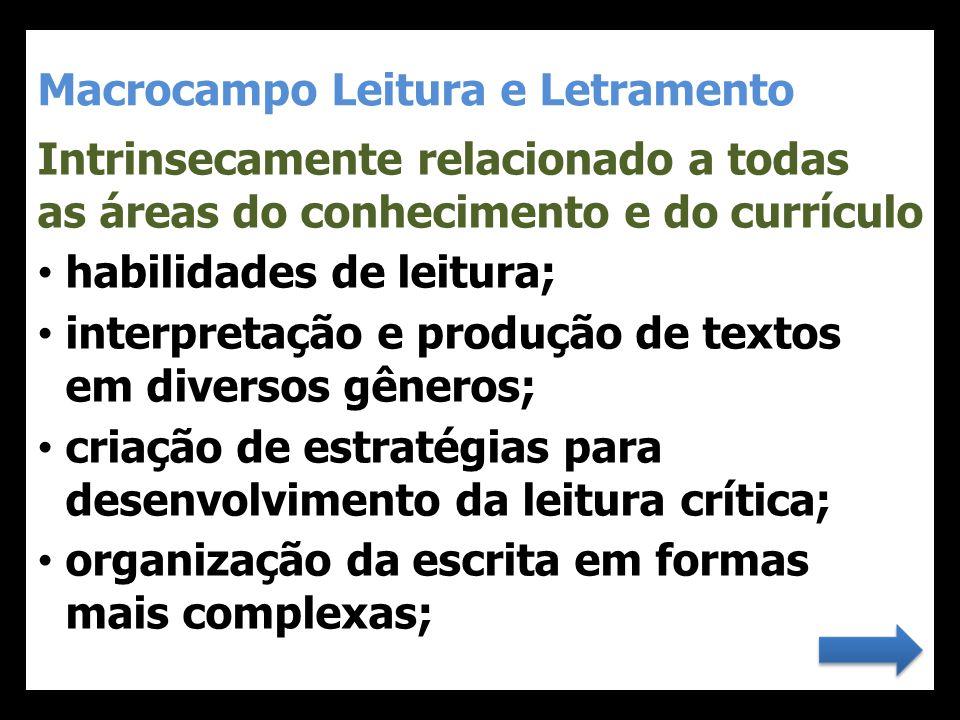 Macrocampo Leitura e Letramento Intrinsecamente relacionado a todas as áreas do conhecimento e do currículo • habilidades de leitura; • interpretação