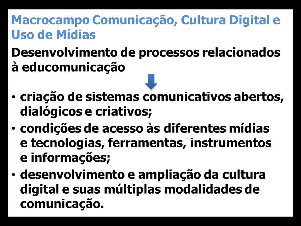 Macrocampo Comunicação, Cultura Digital e Uso de Mídias Desenvolvimento de processos relacionados à educomunicação • criação de sistemas comunicativos