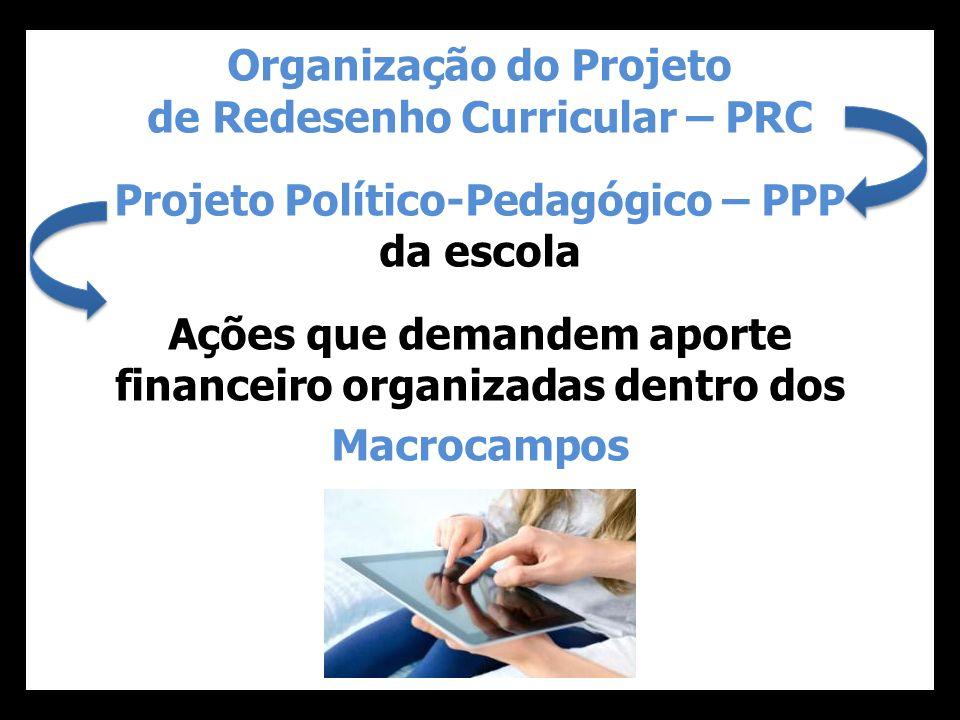 Organização do Projeto de Redesenho Curricular – PRC Projeto Político-Pedagógico – PPP da escola Ações que demandem aporte financeiro organizadas dent