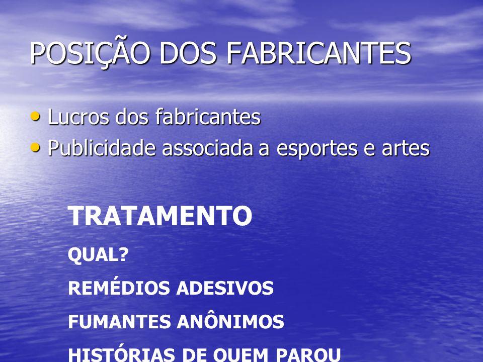 POSIÇÃO DOS FABRICANTES • Lucros dos fabricantes • Publicidade associada a esportes e artes TRATAMENTO QUAL.