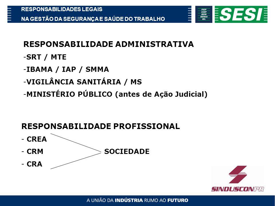 RESPONSABILIDADES LEGAIS NA GESTÃO DA SEGURANÇA E SAÚDE DO TRABALHO RESPONSABILIDADE TRABALHISTA Relação entre trabalhador e empresa CLT Tribunais do Trabalho