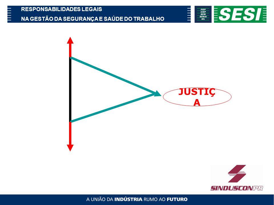 RESPONSABILIDADES LEGAIS NA GESTÃO DA SEGURANÇA E SAÚDE DO TRABALHO O QUE É JUSTIÇA.