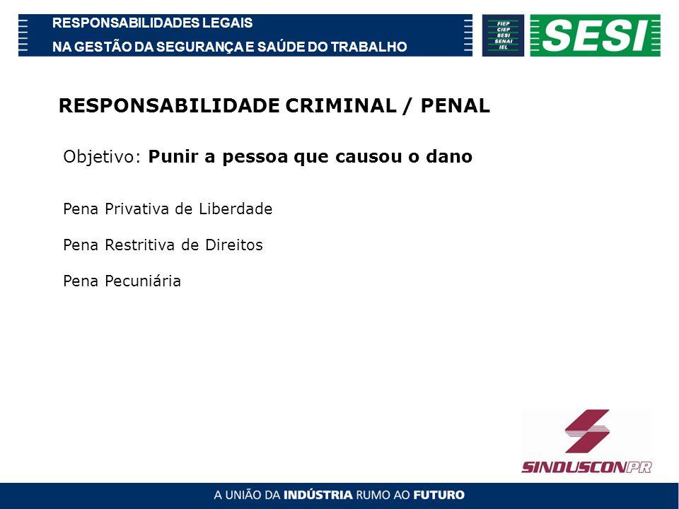 RESPONSABILIDADES LEGAIS NA GESTÃO DA SEGURANÇA E SAÚDE DO TRABALHO RESPONSABILIDADE CRIMINAL / PENAL Art.
