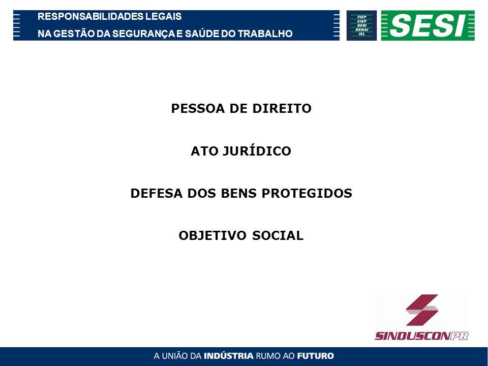 RESPONSABILIDADES LEGAIS NA GESTÃO DA SEGURANÇA E SAÚDE DO TRABALHO PESSOA DE DIREITO ATO JURÍDICO DEFESA DOS BENS PROTEGIDOS OBJETIVO SOCIAL