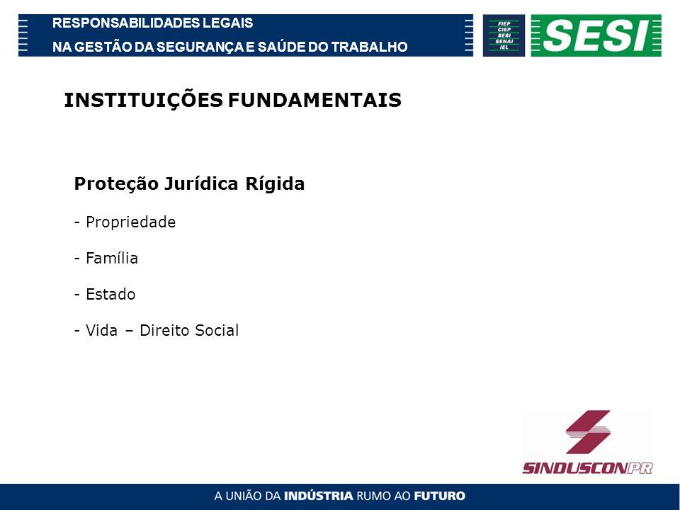 RESPONSABILIDADES LEGAIS NA GESTÃO DA SEGURANÇA E SAÚDE DO TRABALHO INSTITUIÇÕES FUNDAMENTAIS Proteção Jurídica Rígida - Propriedade - Família - Estado - Vida – Direito Social