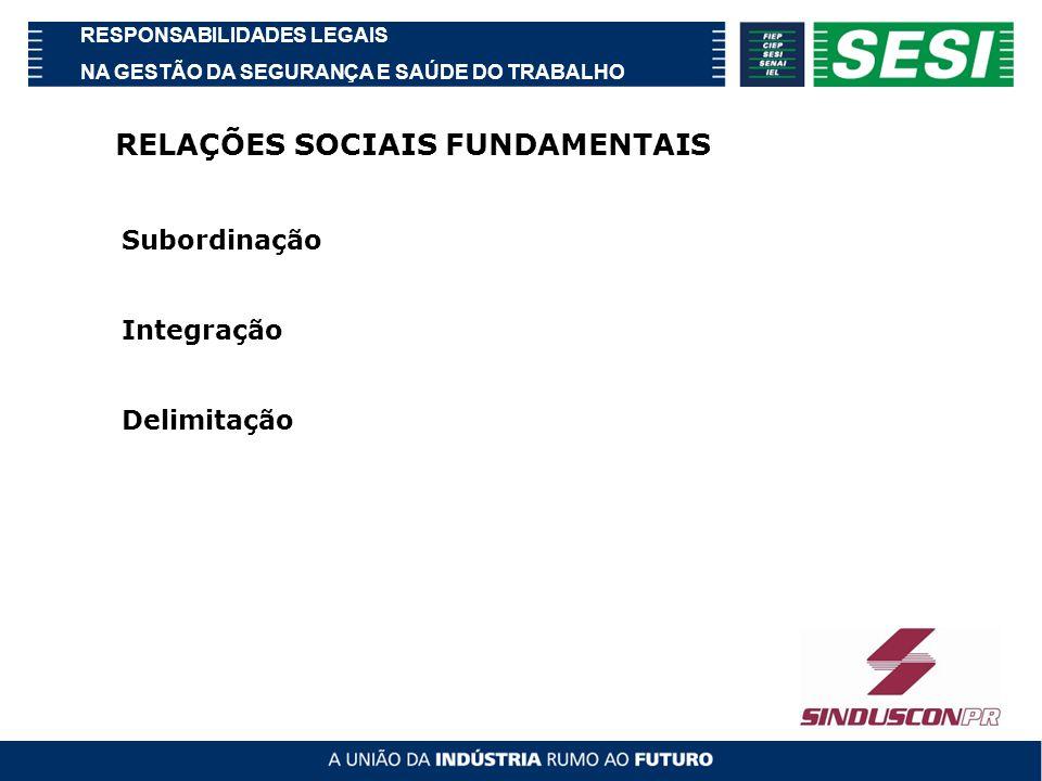 RESPONSABILIDADES LEGAIS NA GESTÃO DA SEGURANÇA E SAÚDE DO TRABALHO RELAÇÕES SOCIAIS FUNDAMENTAIS Subordinação Delimitação Integração
