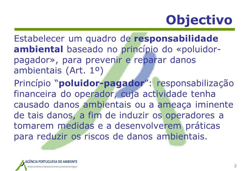 2 Objectivo Estabelecer um quadro de responsabilidade ambiental baseado no princípio do «poluidor- pagador», para prevenir e reparar danos ambientais