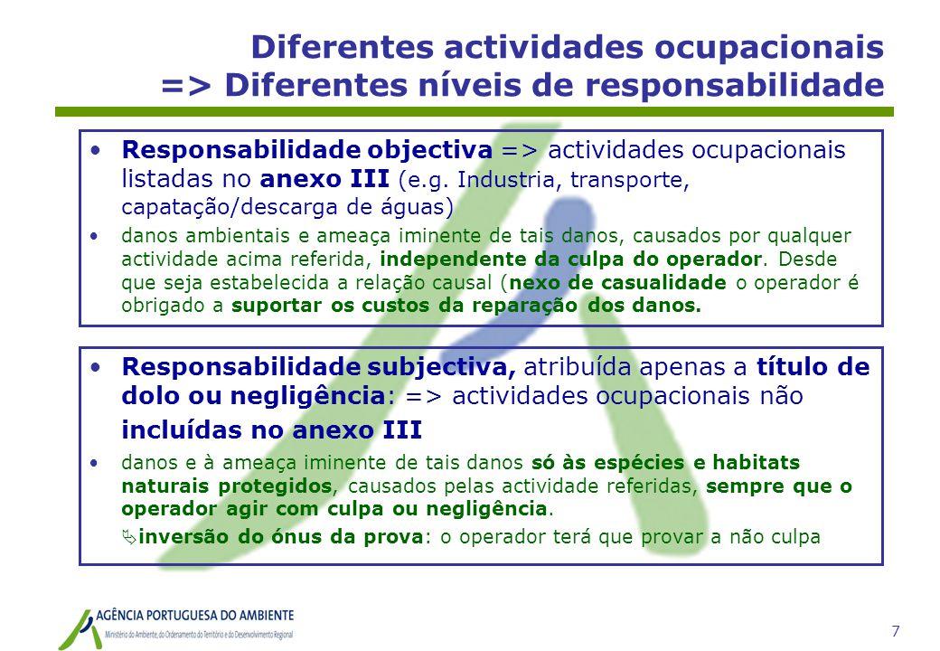 7 Diferentes actividades ocupacionais => Diferentes níveis de responsabilidade •Responsabilidade objectiva => actividades ocupacionais listadas no ane
