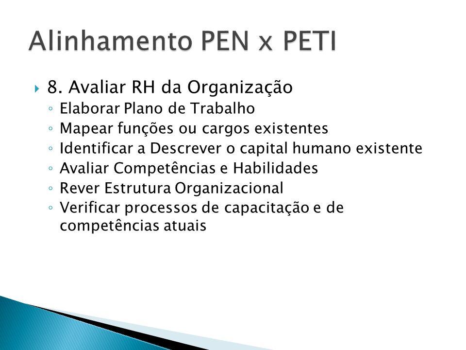  8. Avaliar RH da Organização ◦ Elaborar Plano de Trabalho ◦ Mapear funções ou cargos existentes ◦ Identificar a Descrever o capital humano existente