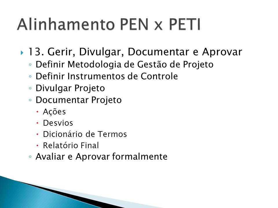  13. Gerir, Divulgar, Documentar e Aprovar ◦ Definir Metodologia de Gestão de Projeto ◦ Definir Instrumentos de Controle ◦ Divulgar Projeto ◦ Documen