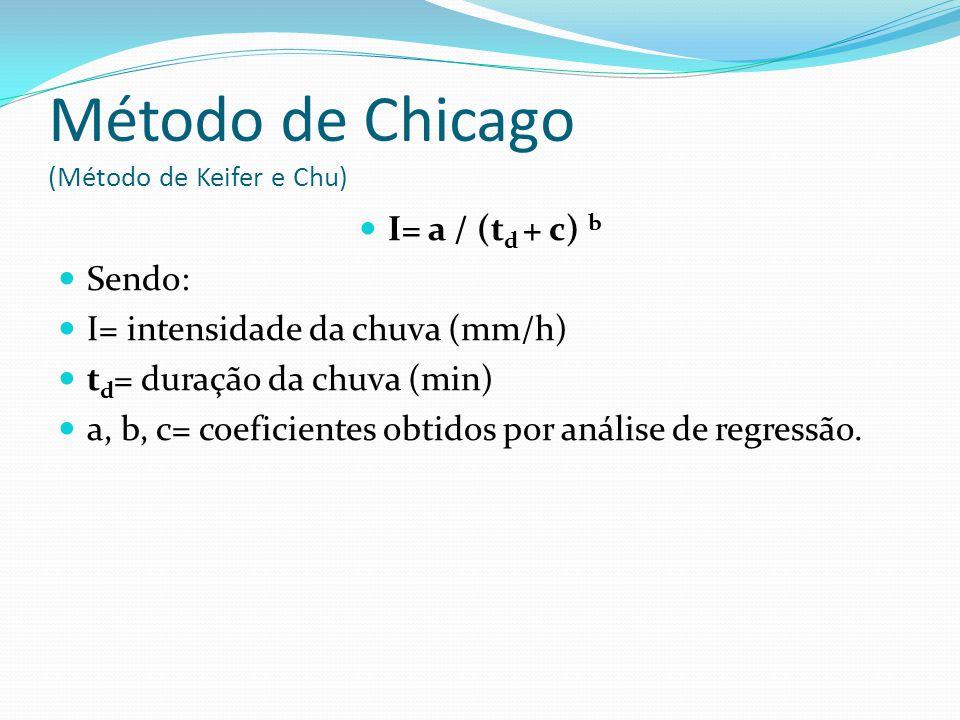 Método de Chicago (Método de Keifer e Chu)  I= a / (t d + c) b  Sendo:  I= intensidade da chuva (mm/h)  t d = duração da chuva (min)  a, b, c= co