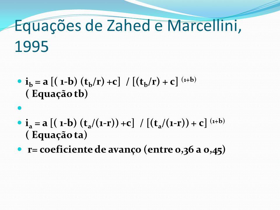 Equações de Zahed e Marcellini, 1995  i b = a [( 1-b) (t b /r) +c] / [(t b /r) + c] (1+b) ( Equação tb)   i a = a [( 1-b) (t a /(1-r)) +c] / [(t a
