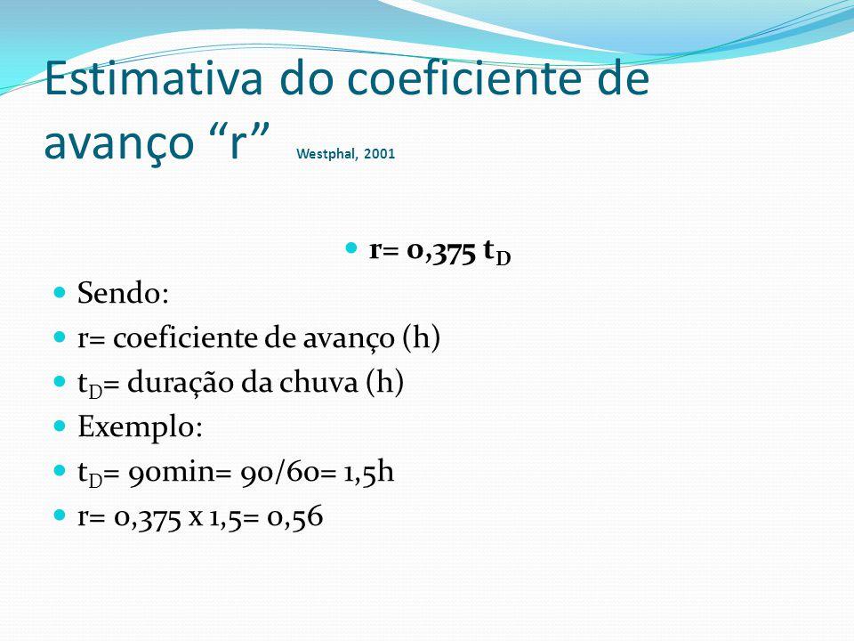 "Estimativa do coeficiente de avanço ""r"" Westphal, 2001  r= 0,375 t D  Sendo:  r= coeficiente de avanço (h)  t D = duração da chuva (h)  Exemplo:"