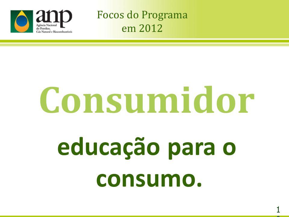 10 Consumidor educação para o consumo. Focos do Programa em 2012
