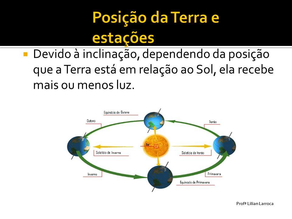  Devido à inclinação, dependendo da posição que a Terra está em relação ao Sol, ela recebe mais ou menos luz. Prof ª Lilian Larroca