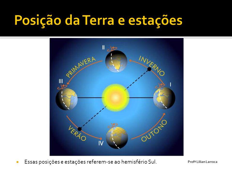  Essas posições e estações referem-se ao hemisfério Sul. Prof ª Lilian Larroca