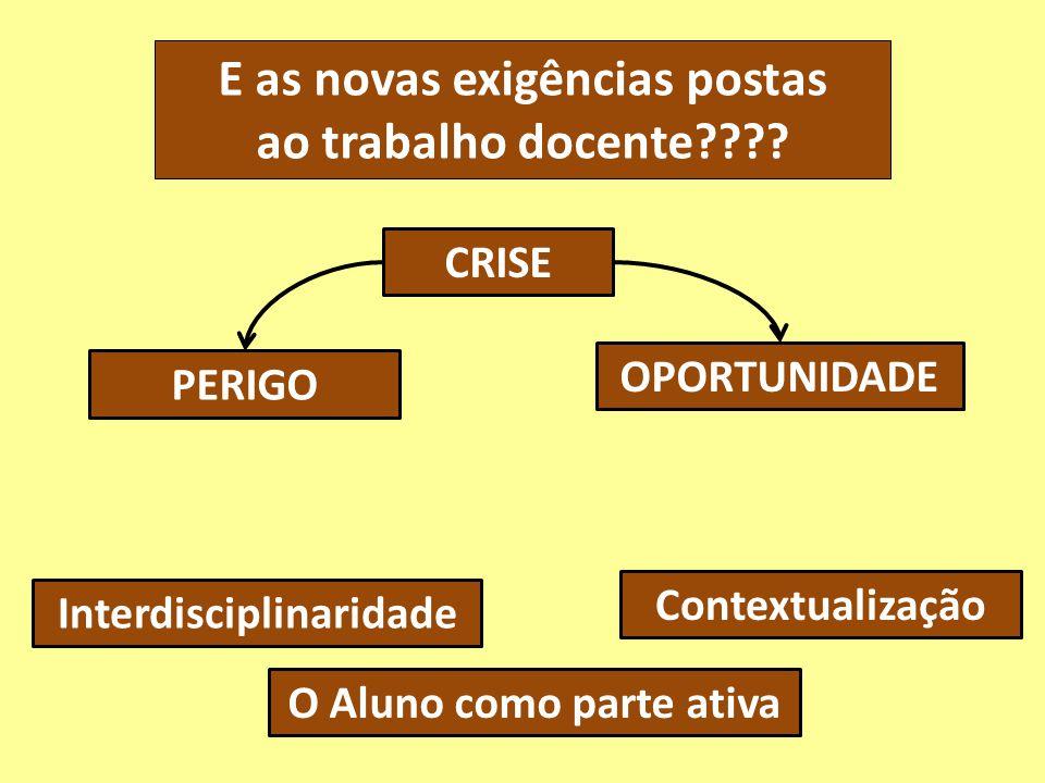 Interdisciplinaridade Contextualização O Aluno como parte ativa CRISE PERIGO OPORTUNIDADE E as novas exigências postas ao trabalho docente????
