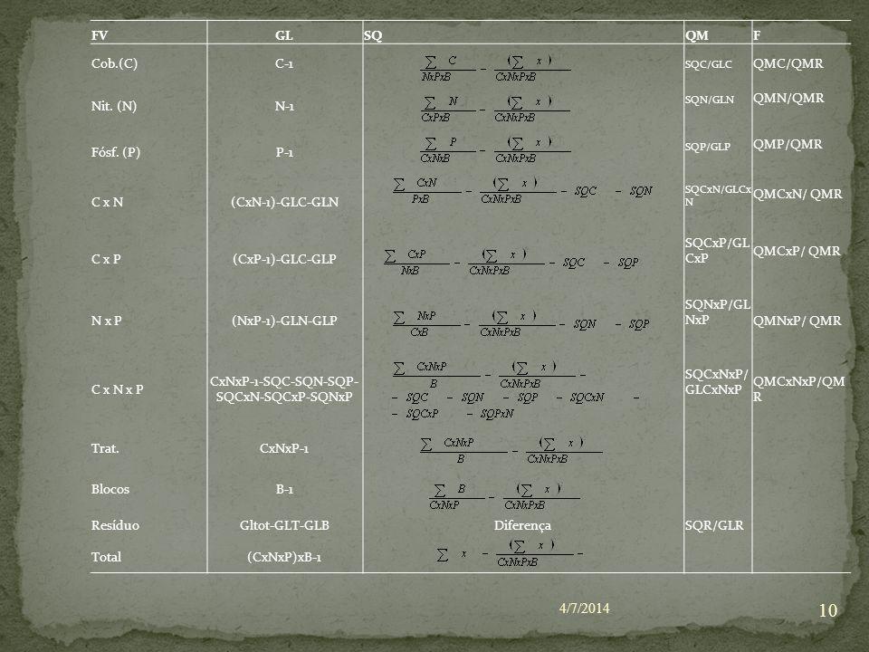 4/7/2014 10 FVGLSQQMF Cob.(C)C-1 SQC/GLC QMC/QMR Nit.
