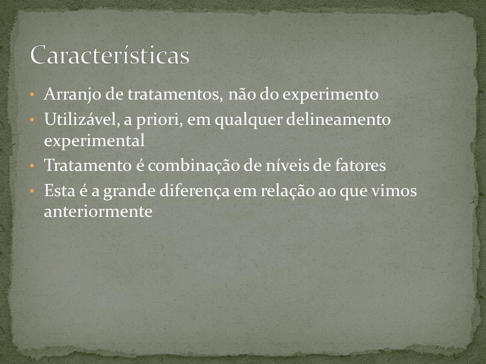  Fator  Nível  Interação  Efeito principal  Efeito secundário  Tratamento  Número real de repetições 7/4/2014 3