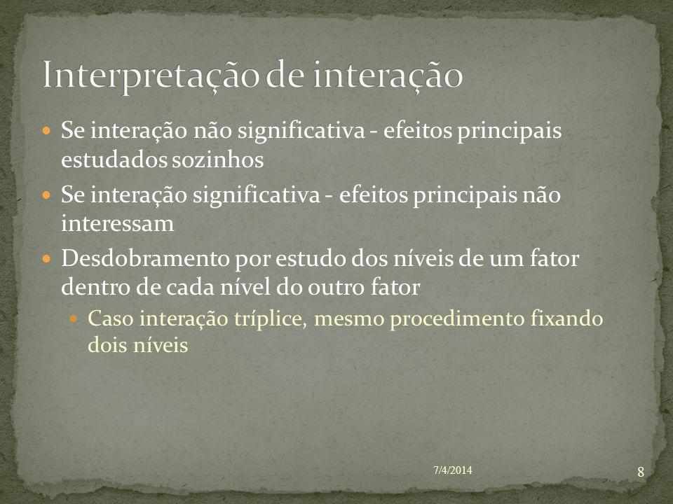  Se interação não significativa - efeitos principais estudados sozinhos  Se interação significativa - efeitos principais não interessam  Desdobramento por estudo dos níveis de um fator dentro de cada nível do outro fator  Caso interação tríplice, mesmo procedimento fixando dois níveis 7/4/2014 8