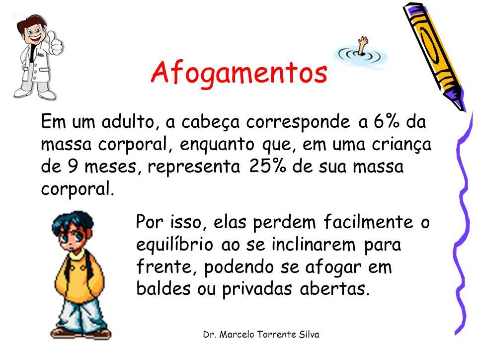 Dr. Marcelo Torrente Silva Afogamentos Em um adulto, a cabeça corresponde a 6% da massa corporal, enquanto que, em uma criança de 9 meses, representa