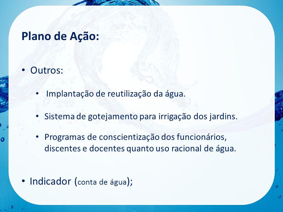 Plano de Ação: • Outros: • Implantação de reutilização da água.