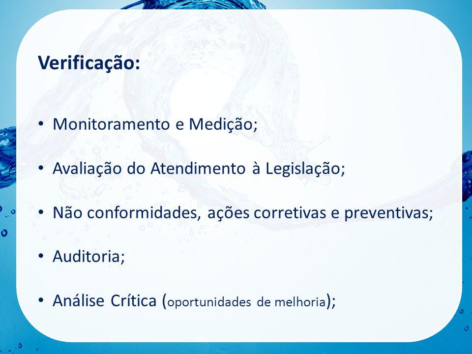 Verificação: • Monitoramento e Medição; • Avaliação do Atendimento à Legislação; • Não conformidades, ações corretivas e preventivas; • Auditoria; • Análise Crítica ( oportunidades de melhoria );