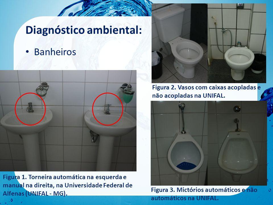 Diagnóstico ambiental: • Banheiros Figura 1.