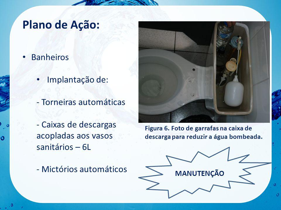 Plano de Ação: • Banheiros • Implantação de: - Torneiras automáticas - Caixas de descargas acopladas aos vasos sanitários – 6L - Mictórios automáticos Figura 6.
