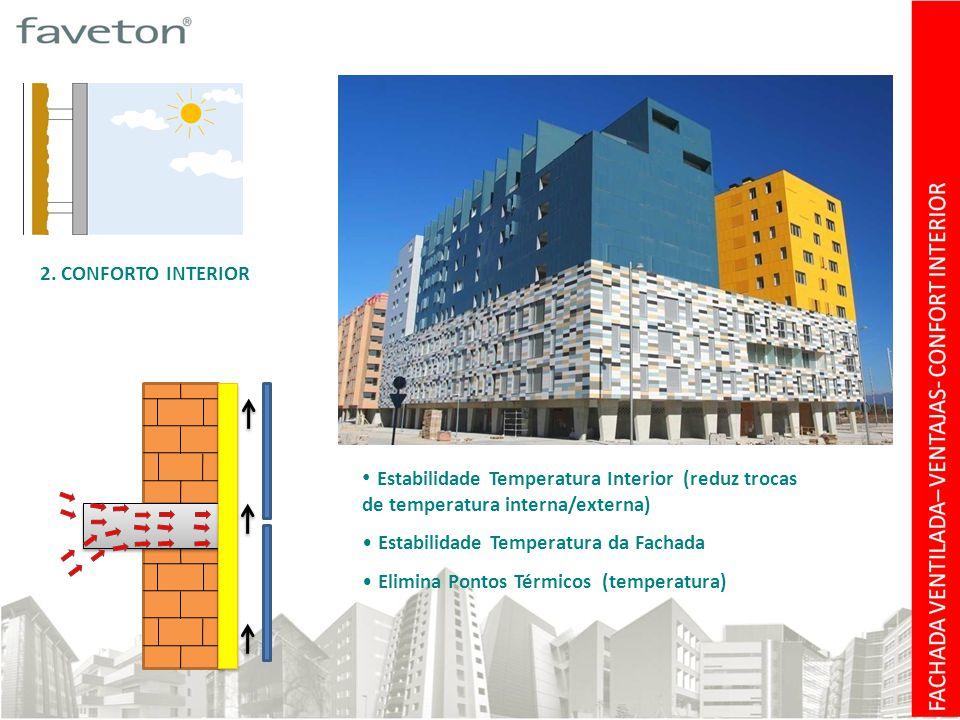 2. CONFORTO INTERIOR • Estabilidade Temperatura Interior (reduz trocas de temperatura interna/externa) • Estabilidade Temperatura da Fachada • Elimina