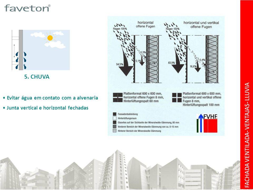 5. CHUVA • Evitar água em contato com a alvenaria • Junta vertical e horizontal fechadas