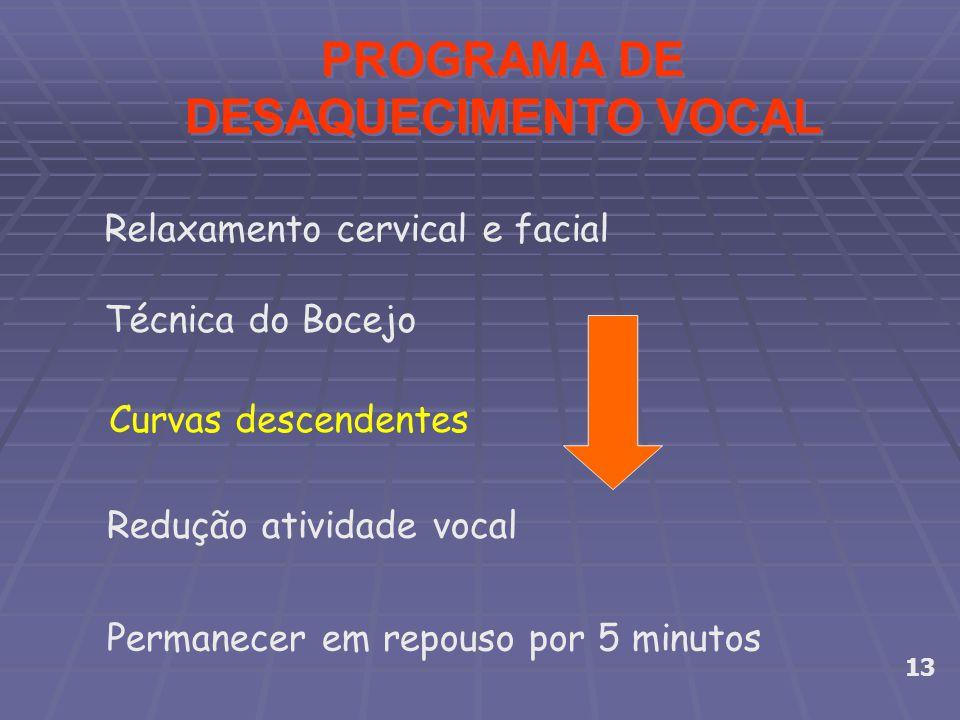 PROGRAMA DE DESAQUECIMENTO VOCAL Técnica do Bocejo Curvas descendentes Redução atividade vocal Relaxamento cervical e facial Permanecer em repouso por