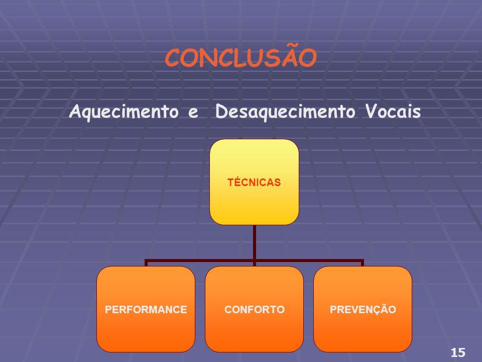 CONCLUSÃO Aquecimento e Desaquecimento Vocais TÉCNICAS PERFORMANCECONFORTOPREVENÇÃO 15