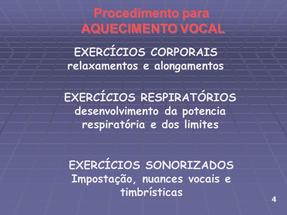 Alongamento tronco: alongar todo o corpo em toda extensão, forçando a musculatura pescoço: sim/não/talvez/rotação ombros: erguer/soltar – rodar, girar 5