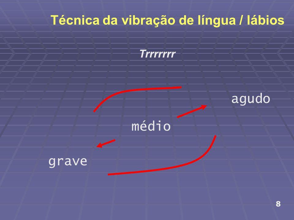 médio grave agudo Técnica da vibração de língua / lábios Trrrrrrr 8
