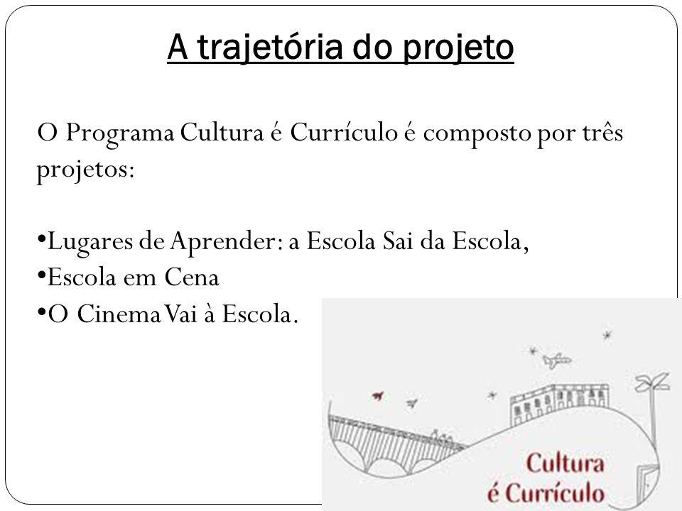A trajetória do projeto O Programa Cultura é Currículo é composto por três projetos: • Lugares de Aprender: a Escola Sai da Escola, • Escola em Cena • O Cinema Vai à Escola.