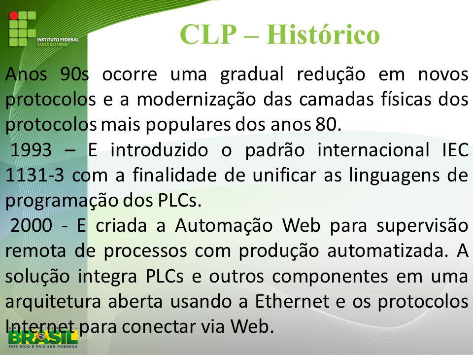 CLP – Histórico Anos 90s ocorre uma gradual redução em novos protocolos e a modernização das camadas físicas dos protocolos mais populares dos anos 80