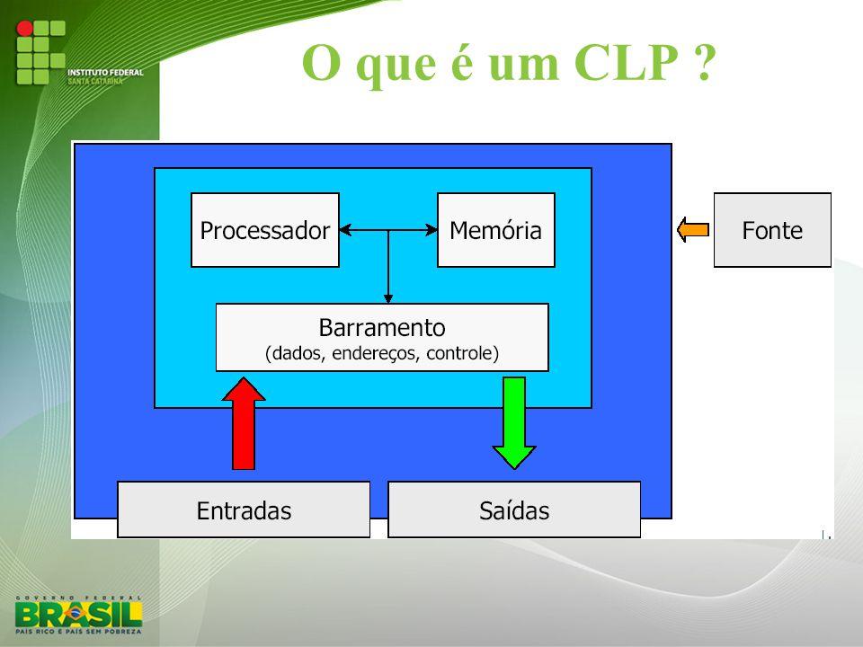 O que é um CLP ?
