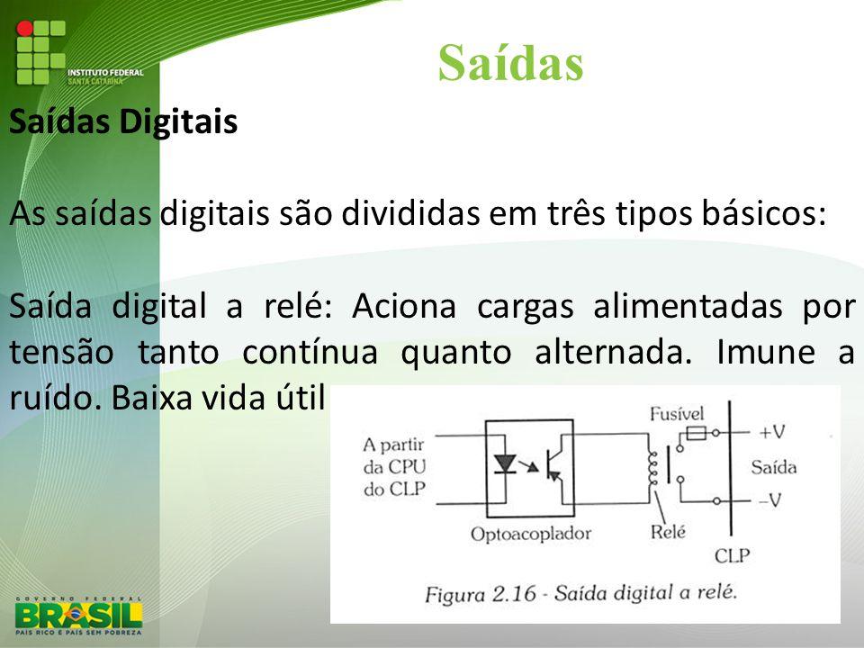 Saídas Saídas Digitais As saídas digitais são divididas em três tipos básicos: Saída digital a relé: Aciona cargas alimentadas por tensão tanto contín