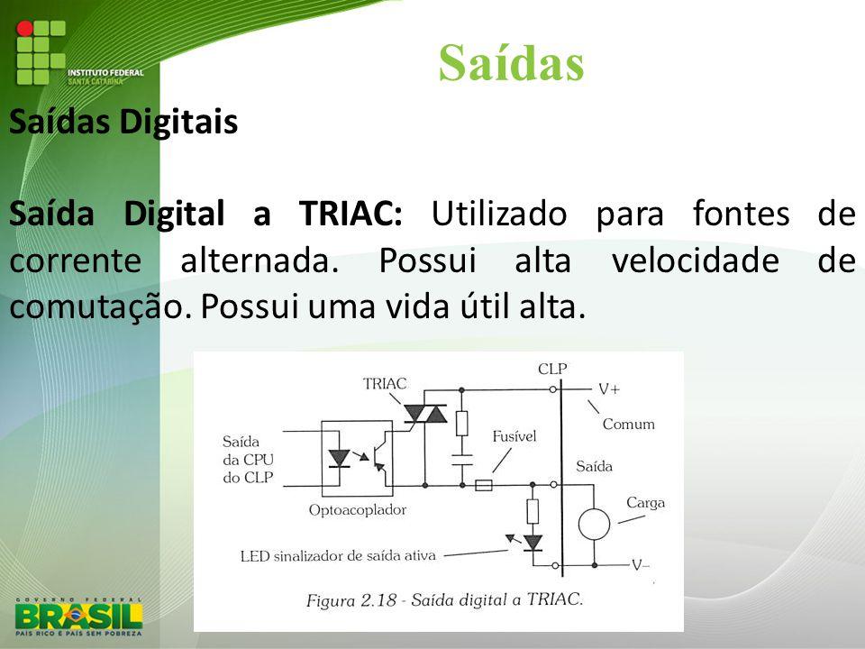 Saídas Saídas Digitais Saída Digital a TRIAC: Utilizado para fontes de corrente alternada. Possui alta velocidade de comutação. Possui uma vida útil a