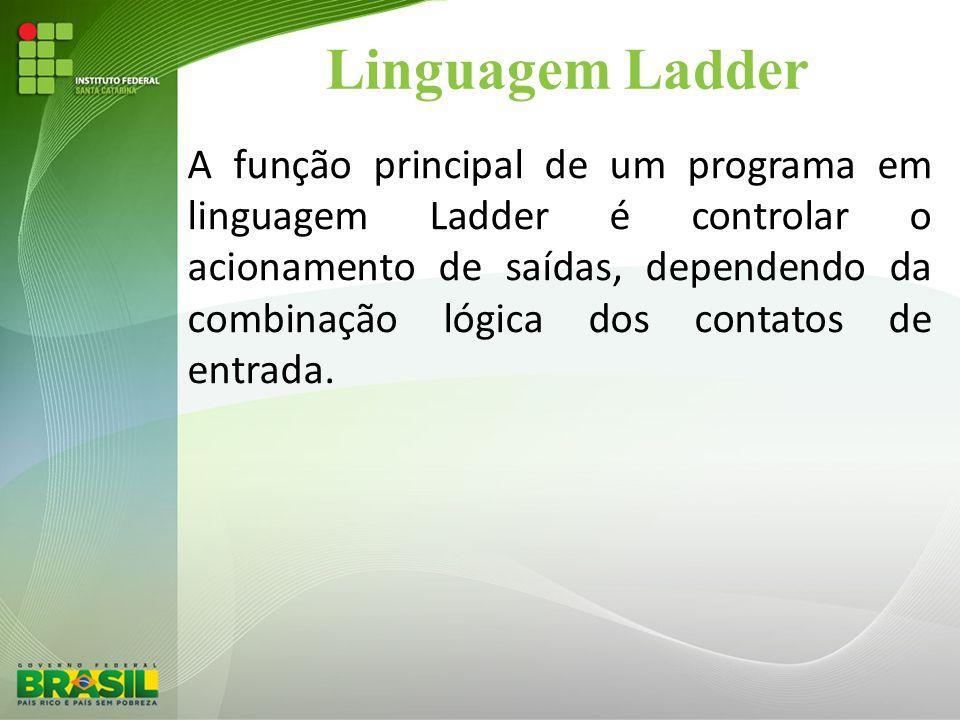 Linguagem Ladder A função principal de um programa em linguagem Ladder é controlar o acionamento de saídas, dependendo da combinação lógica dos contat