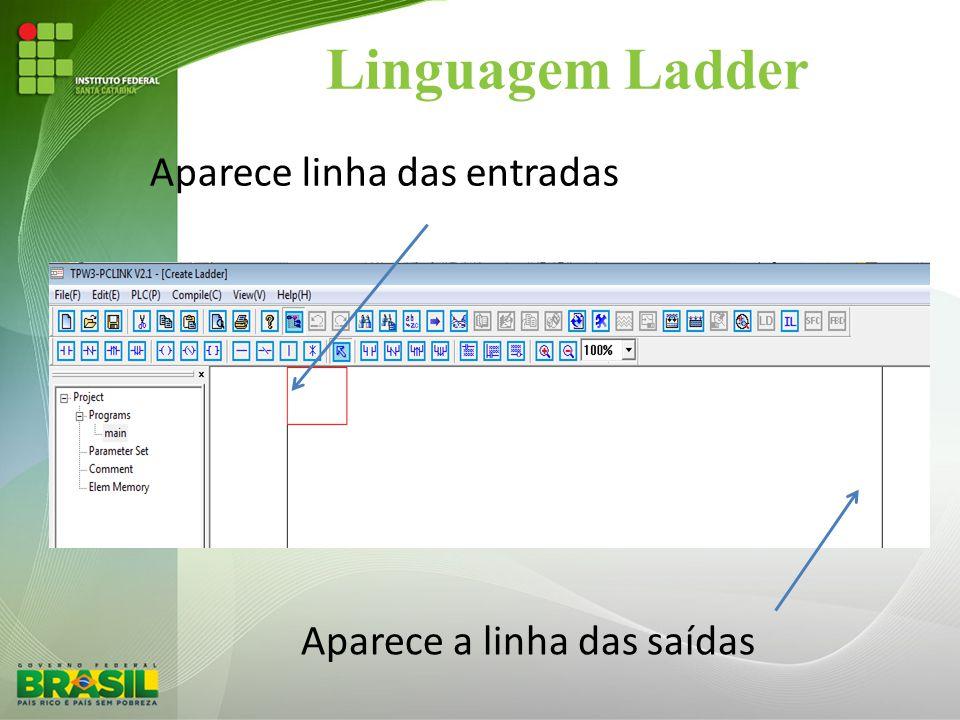 Linguagem Ladder Aparece linha das entradas Aparece a linha das saídas