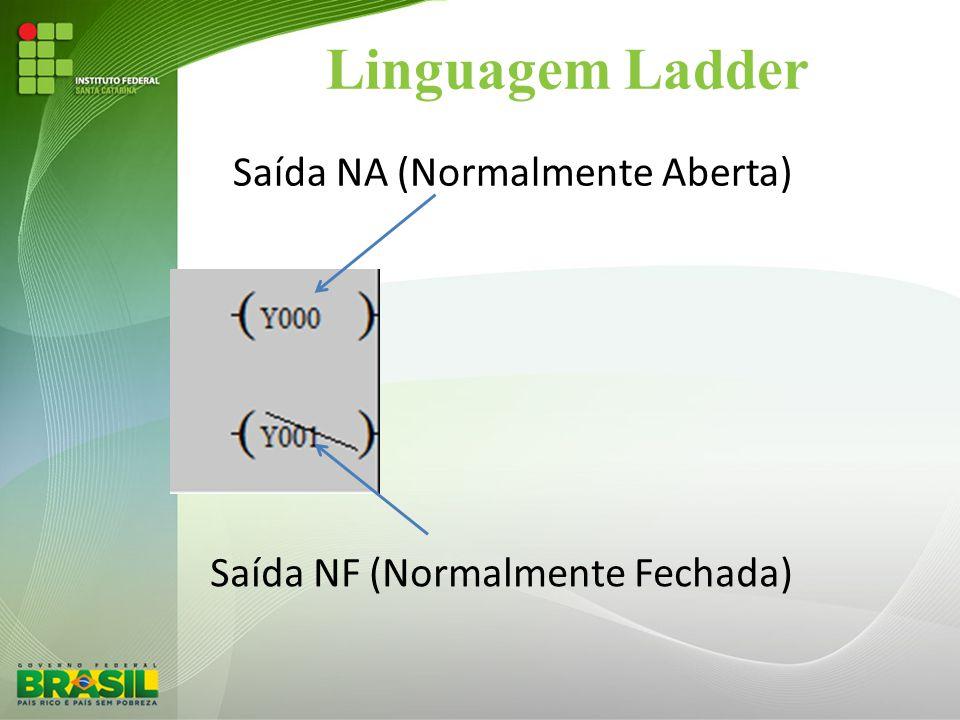 Linguagem Ladder Saída NA (Normalmente Aberta) Saída NF (Normalmente Fechada)
