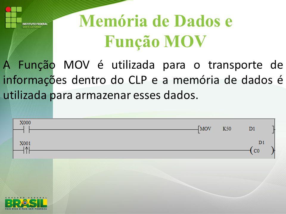 Memória de Dados e Função MOV A Função MOV é utilizada para o transporte de informações dentro do CLP e a memória de dados é utilizada para armazenar