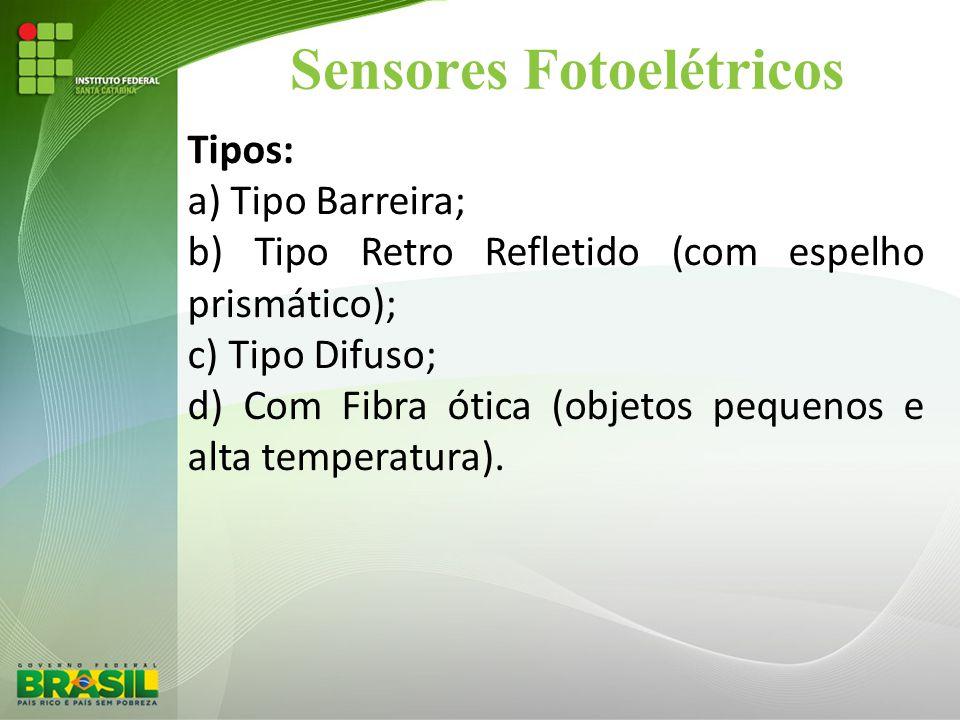 Sensores Fotoelétricos Tipos: a) Tipo Barreira; b) Tipo Retro Refletido (com espelho prismático); c) Tipo Difuso; d) Com Fibra ótica (objetos pequenos