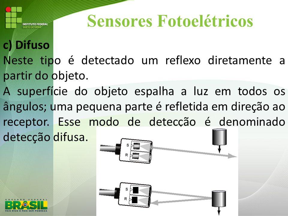 Sensores Fotoelétricos c) Difuso Neste tipo é detectado um reflexo diretamente a partir do objeto. A superfície do objeto espalha a luz em todos os ân
