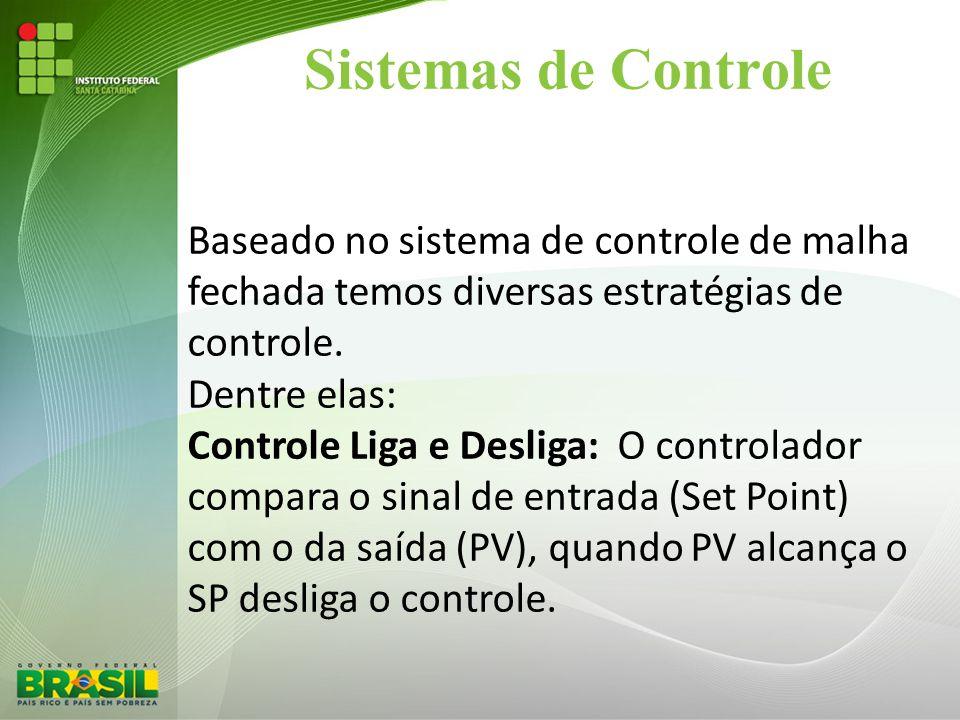 Sistemas de Controle Baseado no sistema de controle de malha fechada temos diversas estratégias de controle. Dentre elas: Controle Liga e Desliga: O c