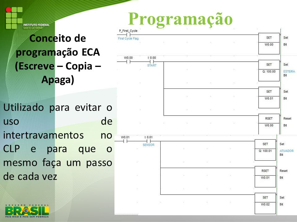 Programação Conceito de programação ECA (Escreve – Copia – Apaga) Utilizado para evitar o uso de intertravamentos no CLP e para que o mesmo faça um pa